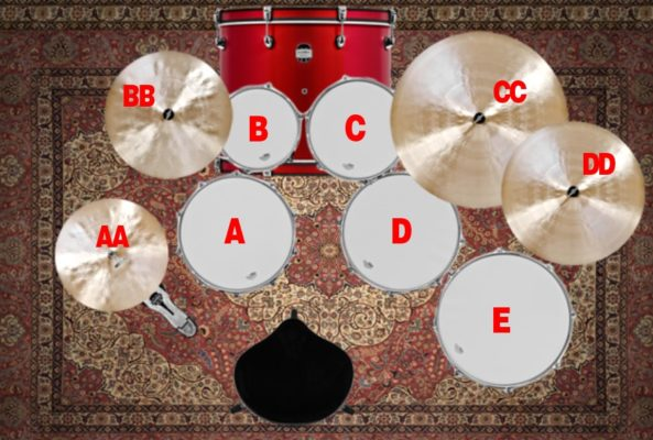 Bay Area Drums 3 Kit Layout